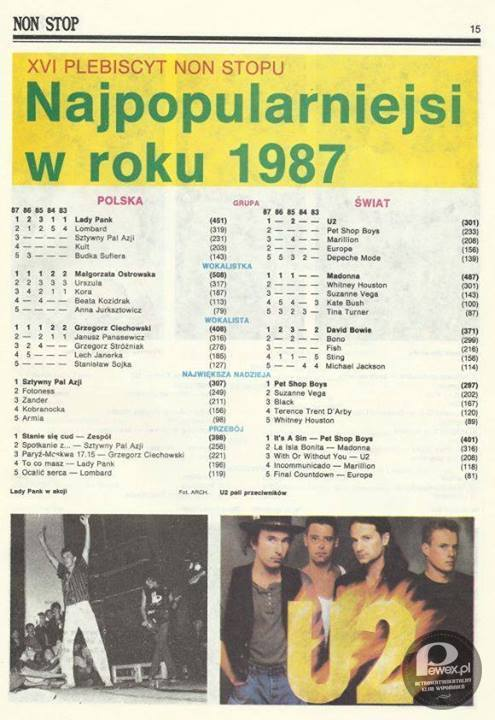 Plebiscyt Non Stopu – Najpiękniejsze moje lata, a co ciekawe, po 25 latach wszyscy wiedza o kim się mówi jak się wymieni Pet Shop Boys, Depeche Mode, Tina Turner, czy U2. Ciekaw jestem czy w 2038, ktoś będzie wiedział kto to Rihanna, czy Lady Gaga?